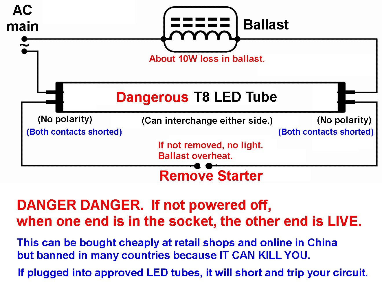 T8 Wiring Diagram - Roslonek.net